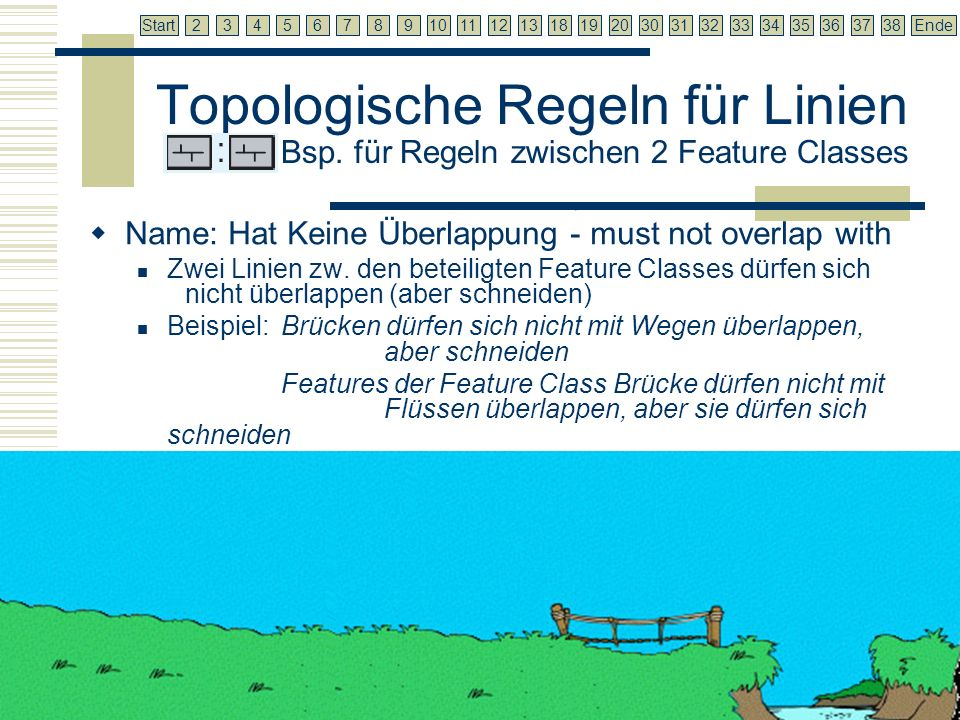 7 2345679810111213181920303132333435363738EndeStart 06.12.2004 Jan Martin Brockmann11 Topologische Regeln für Linien Ein Bsp. für Regeln zwischen 2 Fe