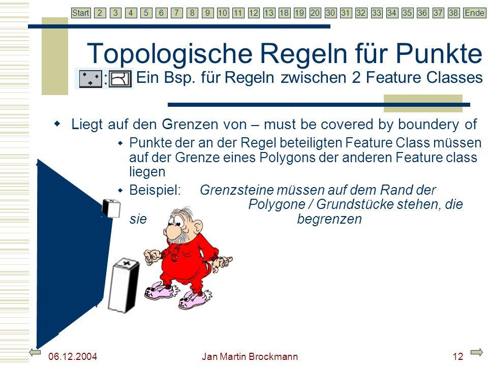7 2345679810111213181920303132333435363738EndeStart 06.12.2004 Jan Martin Brockmann12 Topologische Regeln für Punkte Ein Bsp. für Regeln zwischen 2 Fe
