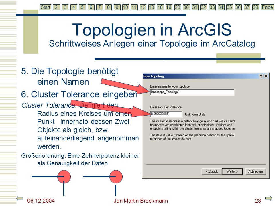 7 2345679810111213181920303132333435363738EndeStart 06.12.2004 Jan Martin Brockmann23 Topologien in ArcGIS Schrittweises Anlegen einer Topologie im Ar