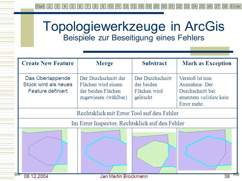 7 2345679810111213181920303132333435363738EndeStart 06.12.2004 Jan Martin Brockmann36 Topologiewerkzeuge in ArcGis Beispiele zur Beseitigung eines Feh