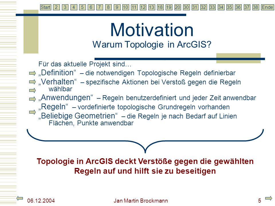 7 2345679810111213181920303132333435363738EndeStart 06.12.2004 Jan Martin Brockmann5 Motivation Warum Topologie in ArcGIS? Für das aktuelle Projekt si