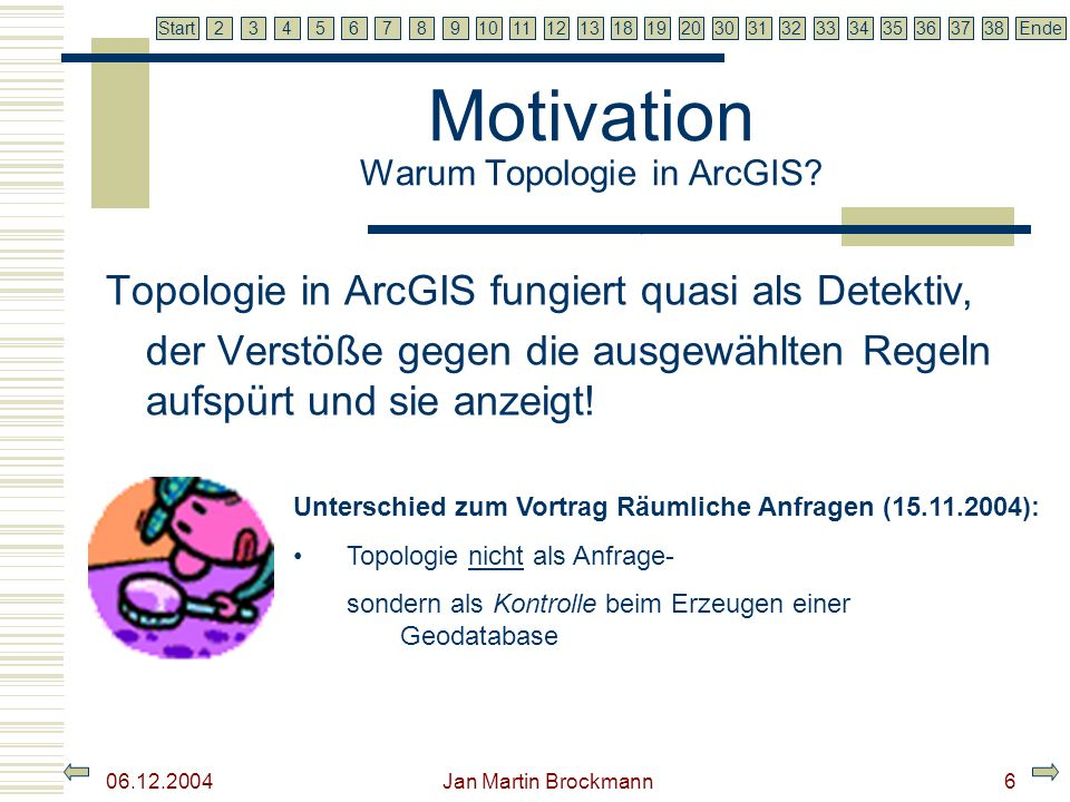 7 2345679810111213181920303132333435363738EndeStart 06.12.2004 Jan Martin Brockmann6 Motivation Warum Topologie in ArcGIS? Topologie in ArcGIS fungier