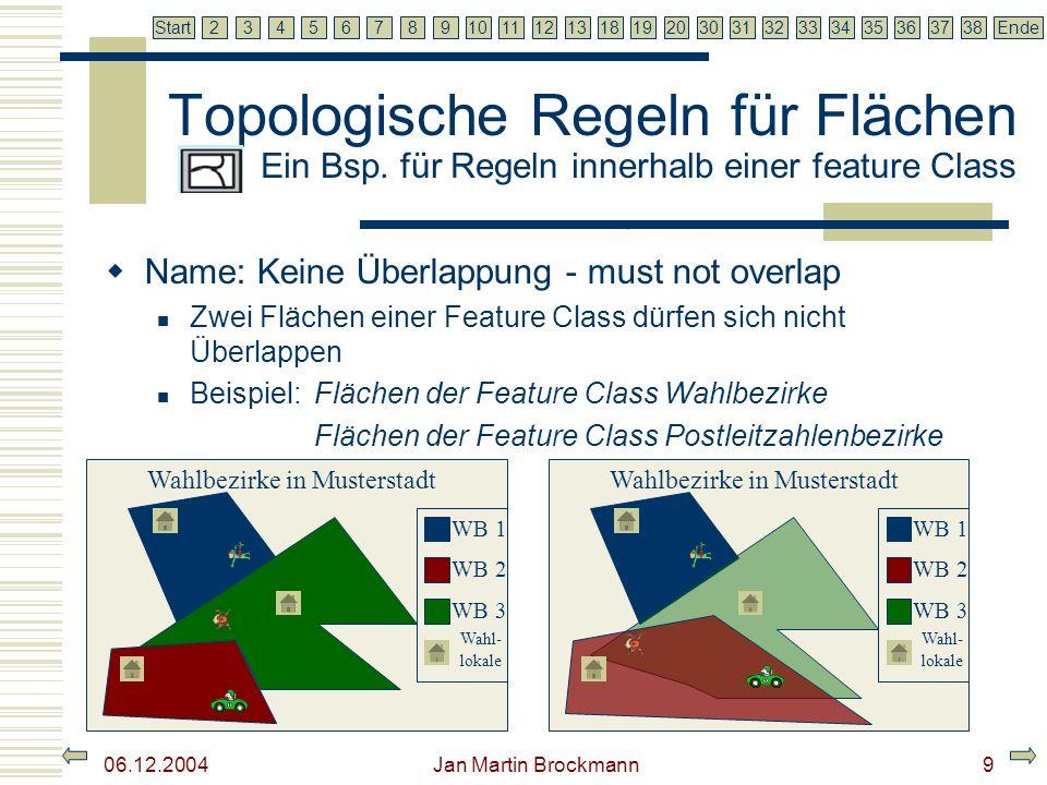 7 2345679810111213181920303132333435363738EndeStart 06.12.2004 Jan Martin Brockmann9 Topologische Regeln für Flächen Ein Bsp. für Regeln innerhalb ein
