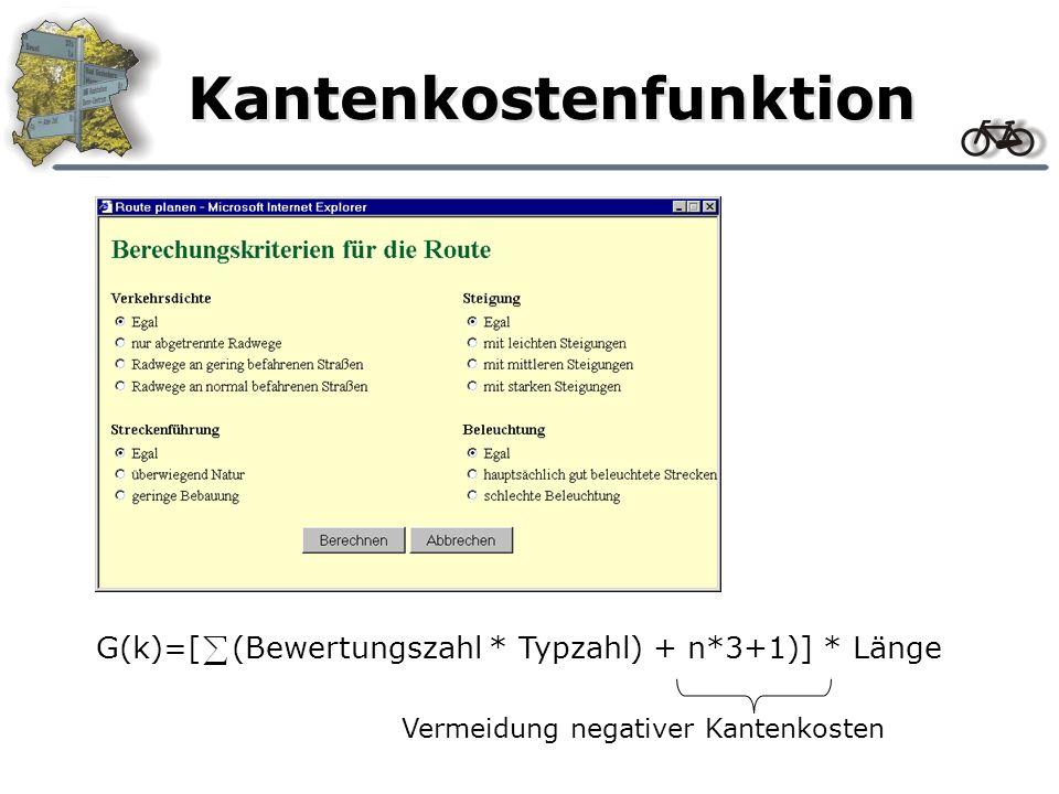 Kantenkostenfunktion G(k)=[ (Bewertungszahl * Typzahl) + n*3+1)] * Länge Vermeidung negativer Kantenkosten