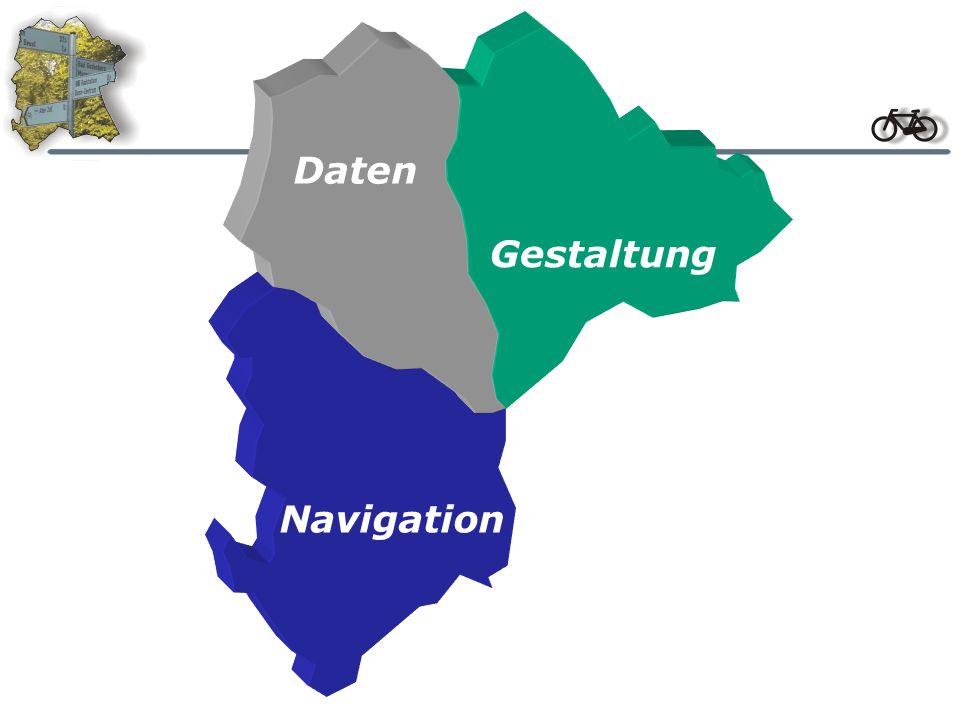 Gestaltung Navigation Daten