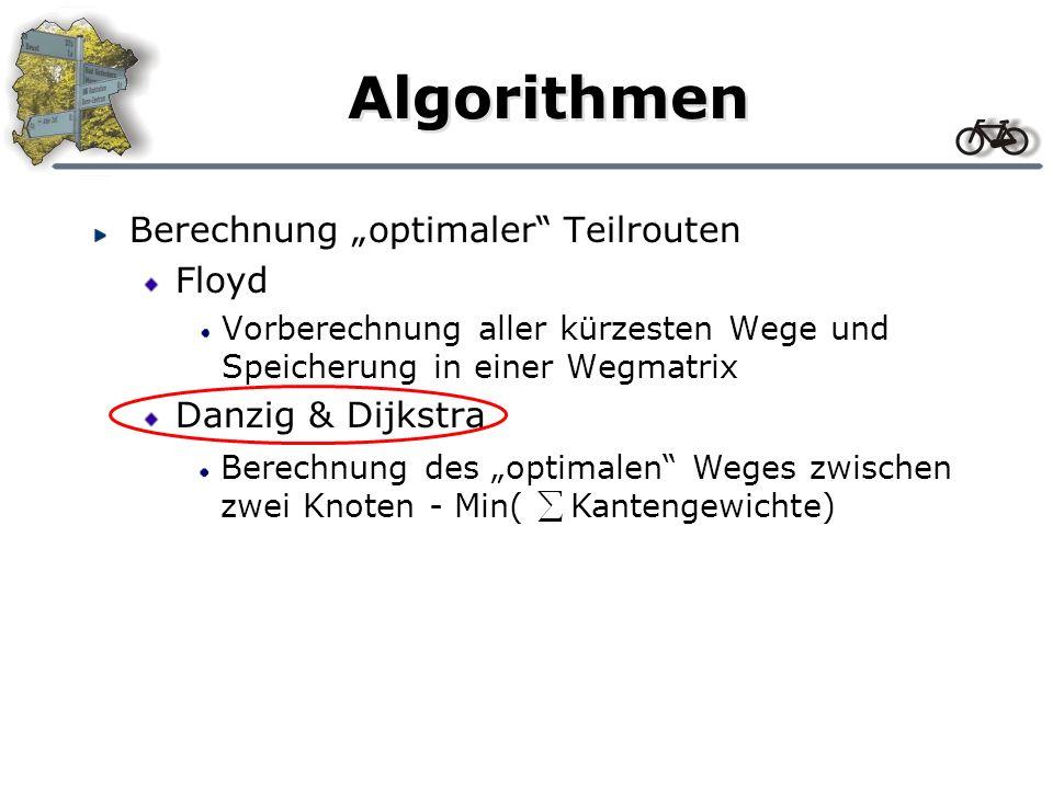 Algorithmen Berechnung optimaler Teilrouten Floyd Vorberechnung aller kürzesten Wege und Speicherung in einer Wegmatrix Danzig & Dijkstra Berechnung des optimalen Weges zwischen zwei Knoten - Min( Kantengewichte)