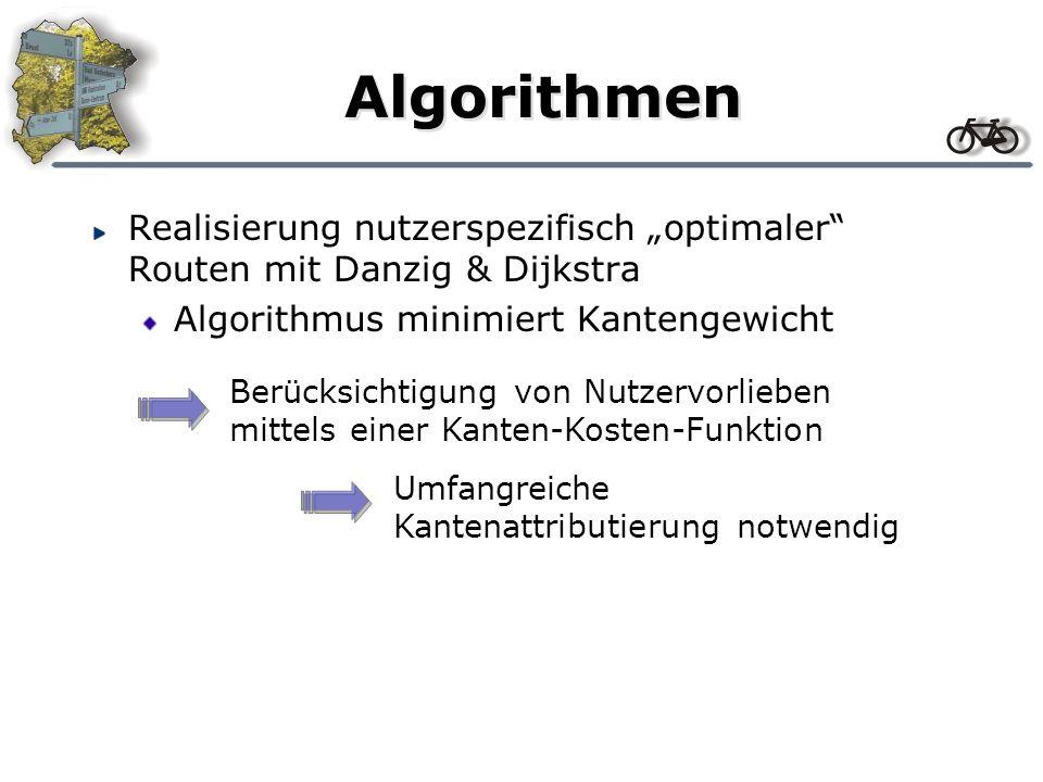 Algorithmen Realisierung nutzerspezifisch optimaler Routen mit Danzig & Dijkstra Algorithmus minimiert Kantengewicht Berücksichtigung von Nutzervorlieben mittels einer Kanten-Kosten-Funktion Umfangreiche Kantenattributierung notwendig