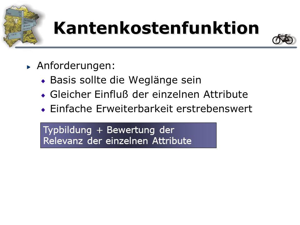 Kantenkostenfunktion Anforderungen: Basis sollte die Weglänge sein Gleicher Einfluß der einzelnen Attribute Einfache Erweiterbarkeit erstrebenswert Typbildung + Bewertung der Relevanz der einzelnen Attribute