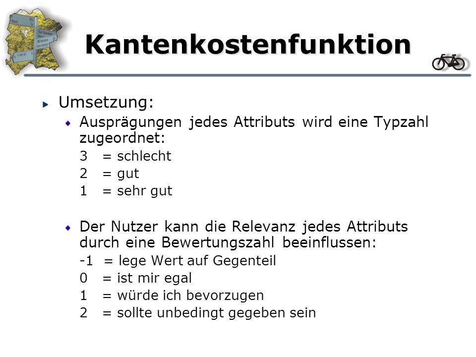 Kantenkostenfunktion Umsetzung: Ausprägungen jedes Attributs wird eine Typzahl zugeordnet: 3 = schlecht 2 = gut 1 = sehr gut Der Nutzer kann die Relevanz jedes Attributs durch eine Bewertungszahl beeinflussen: -1 = lege Wert auf Gegenteil 0 = ist mir egal 1 = würde ich bevorzugen 2 = sollte unbedingt gegeben sein