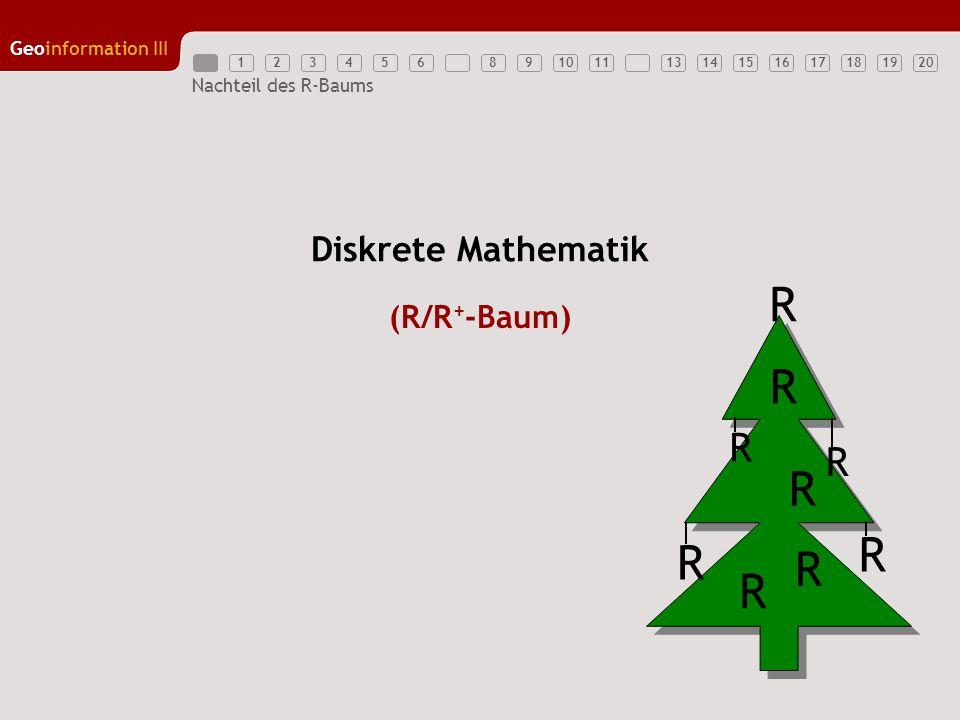12345789111213141516171810 Geoinformation III 6 Nachteil des R-Baums R-Baum...als solcher Ein Blattknoten ist ein Paar (R,O), R ist das kleinste umschließende Rechteck, welches das Objekt O umschließt Jeder innere Knoten hat m Paare (R,T), R ist das kleinste umschließende Rechteck des Teilbaums T Ordnung beim R-Baum: (m, M) - Jeder Knoten außer der Wurzel enthält zwischen m M/2 und M Einträgen Die Wurzel hat mindestens zwei Einträge sofern sie kein Blattknoten ist Beachte: Rechtecke können sich überlappen Struktur des R-Baums hängt von Reihenfolge des Einfügens ab Jedes Paar (R,O) kommt genau einmal vor R kann mehrere umschließenden Rechtecke schneiden 11