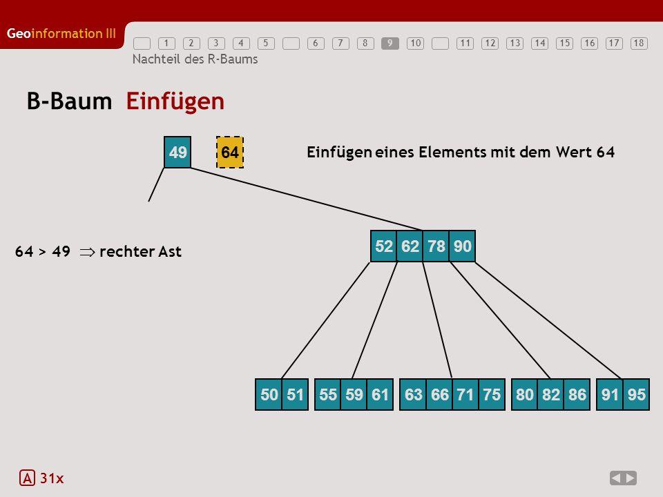 12345789111213141516171810 Geoinformation III 6 Nachteil des R-Baums B-Baum Einfügen A 31x 49 Einfügen eines Elements mit dem Wert 64 64 64 > 49 recht