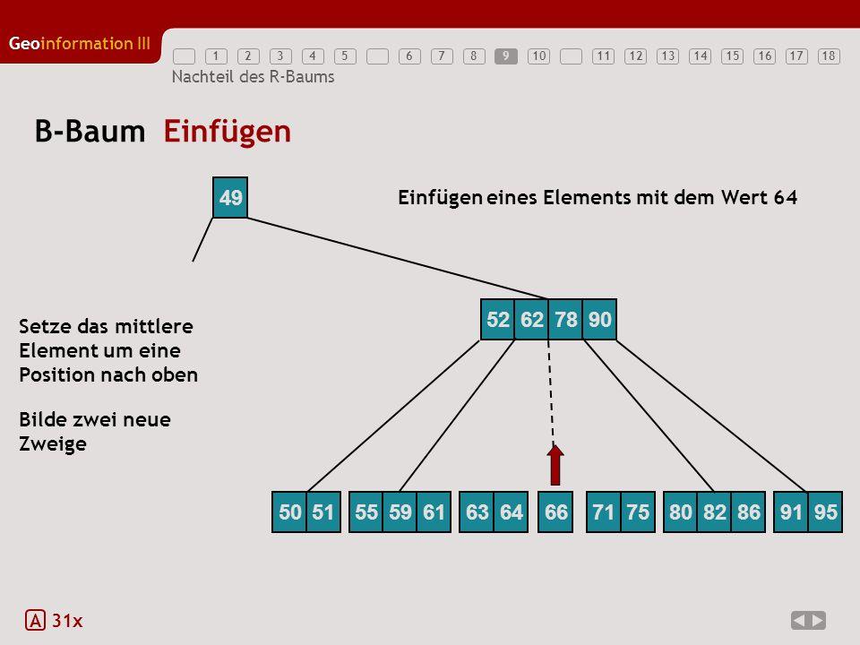 12345789111213141516171810 Geoinformation III 6 Nachteil des R-Baums B-Baum Einfügen A 31x 49 Einfügen eines Elements mit dem Wert 64 Setze das mittle