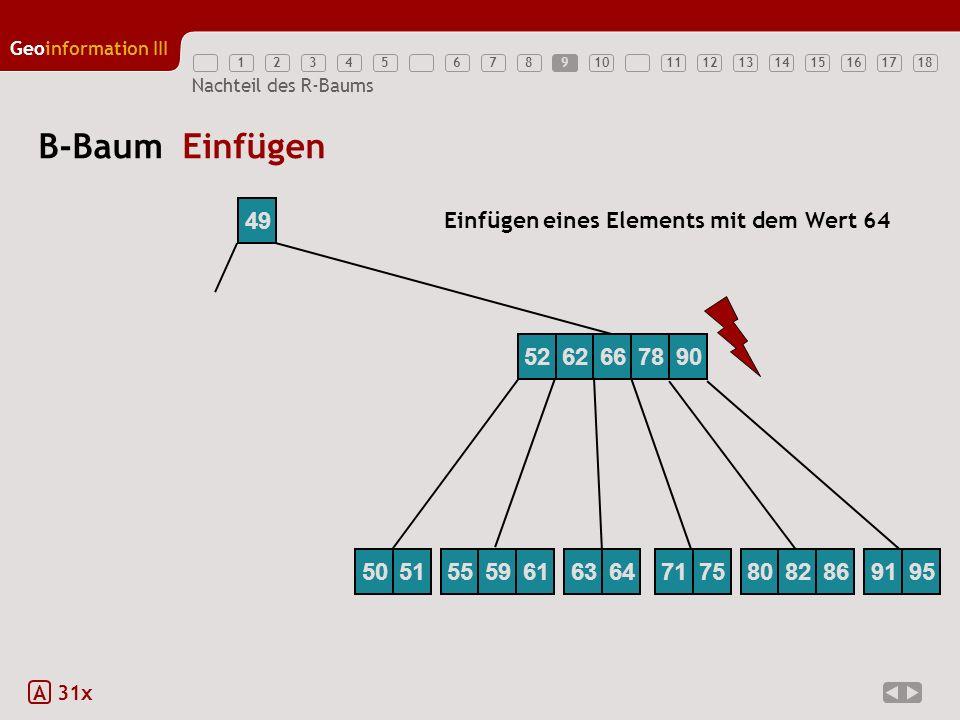 12345789111213141516171810 Geoinformation III 6 Nachteil des R-Baums B-Baum Einfügen A 31x 52627890 49 66 Einfügen eines Elements mit dem Wert 64 6463