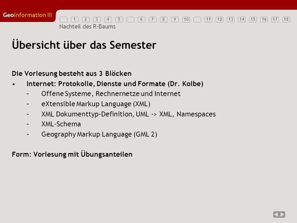 12345789111213141516171810 Geoinformation III 6 Nachteil des R-Baums Übersicht über das Semester Die Vorlesung besteht aus 3 Blöcken Internet: Protoko