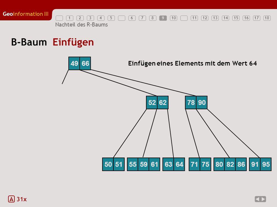 12345789111213141516171810 Geoinformation III 6 Nachteil des R-Baums B-Baum Einfügen A 31x 52627890 4966 Einfügen eines Elements mit dem Wert 64 64637