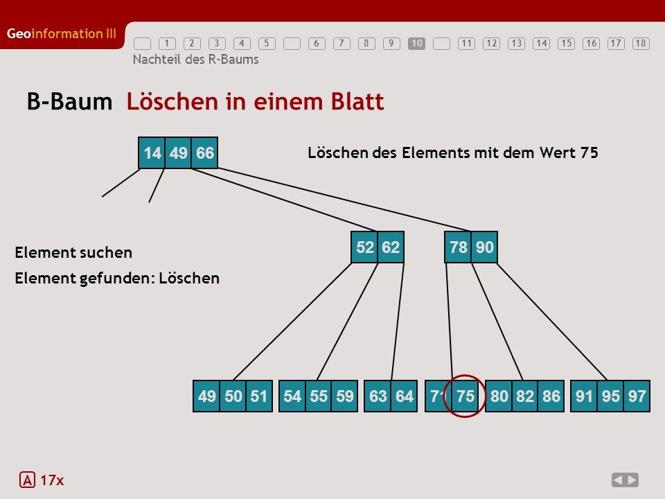 12345789111213141516171810 Geoinformation III 6 Nachteil des R-Baums B-Baum Löschen in einem Blatt A 17x 52627890 144966 7175 Löschen des Elements mit