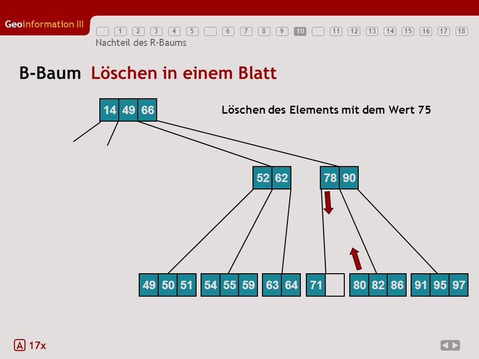 12345789111213141516171810 Geoinformation III 6 Nachteil des R-Baums B-Baum Löschen in einem Blatt A 17x 52627890 144966 71 Löschen des Elements mit d