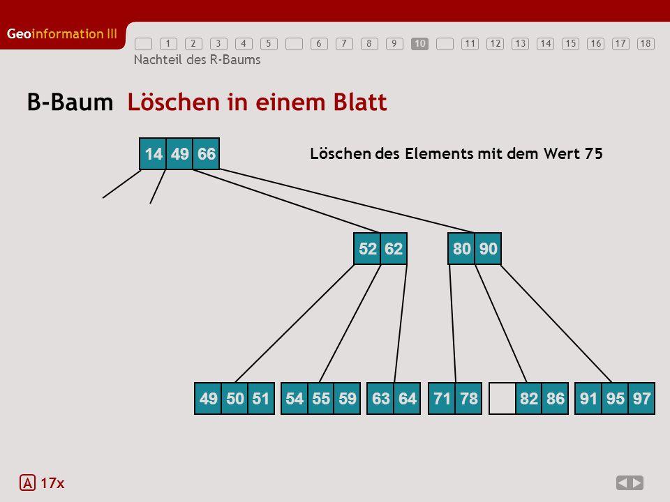 12345789111213141516171810 Geoinformation III 6 Nachteil des R-Baums B-Baum Löschen in einem Blatt A 17x 52628090 144966 7178 Löschen des Elements mit