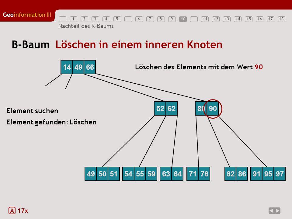 12345789111213141516171810 Geoinformation III 6 Nachteil des R-Baums B-Baum Löschen in einem inneren Knoten A 17x 52628090 144966 7178 Löschen des Ele
