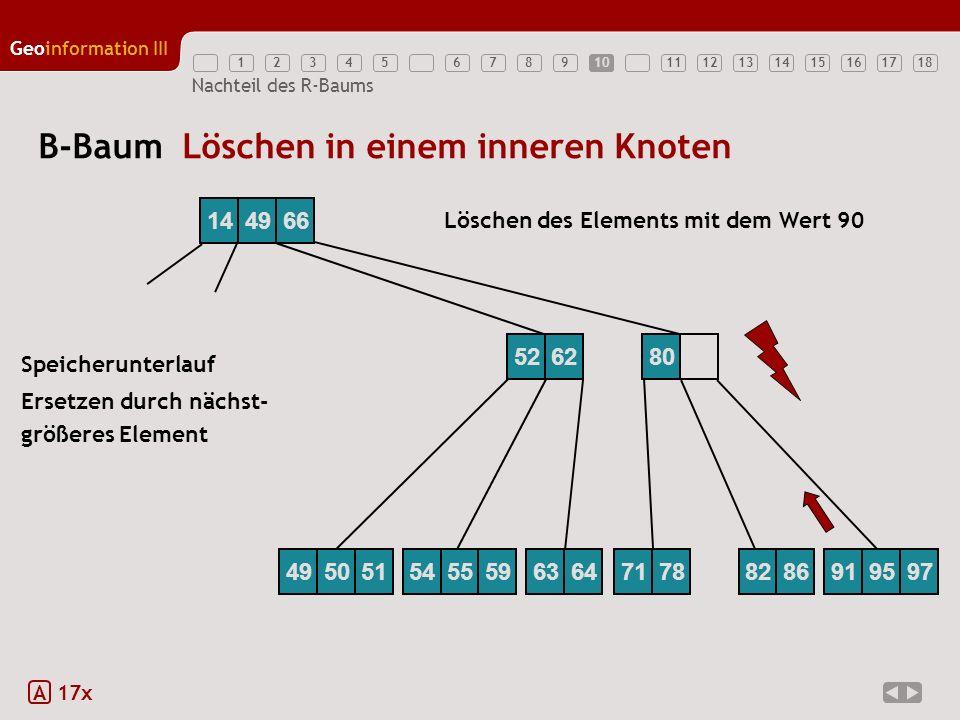 12345789111213141516171810 Geoinformation III 6 Nachteil des R-Baums B-Baum Löschen in einem inneren Knoten A 17x 526280 144966 7178 Löschen des Eleme