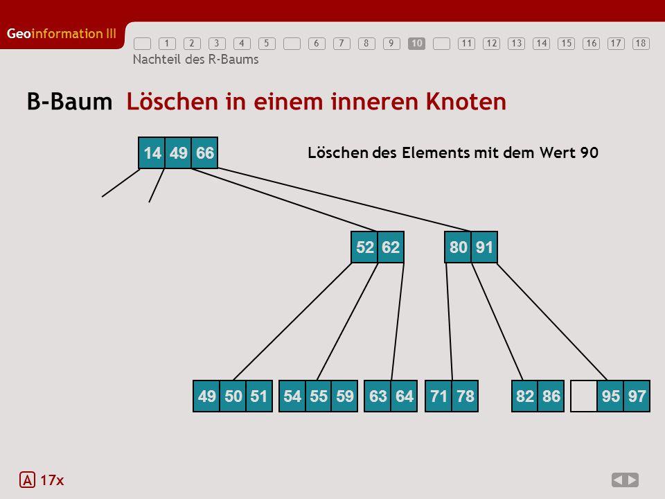 12345789111213141516171810 Geoinformation III 6 Nachteil des R-Baums B-Baum Löschen in einem inneren Knoten A 17x 52628091 144966 7178 Löschen des Ele