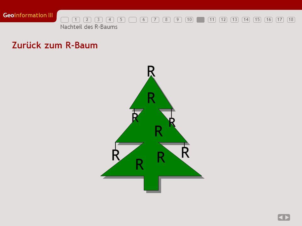 12345789111213141516171810 Geoinformation III 6 Nachteil des R-Baums Zurück zum R-Baum R R R R R R R R R