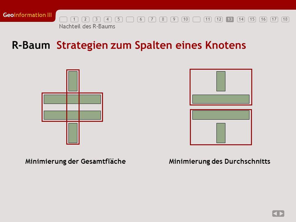 12345789111213141516171810 Geoinformation III 6 Nachteil des R-Baums R-Baum Strategien zum Spalten eines Knotens Minimierung des Durchschnitts Minimie