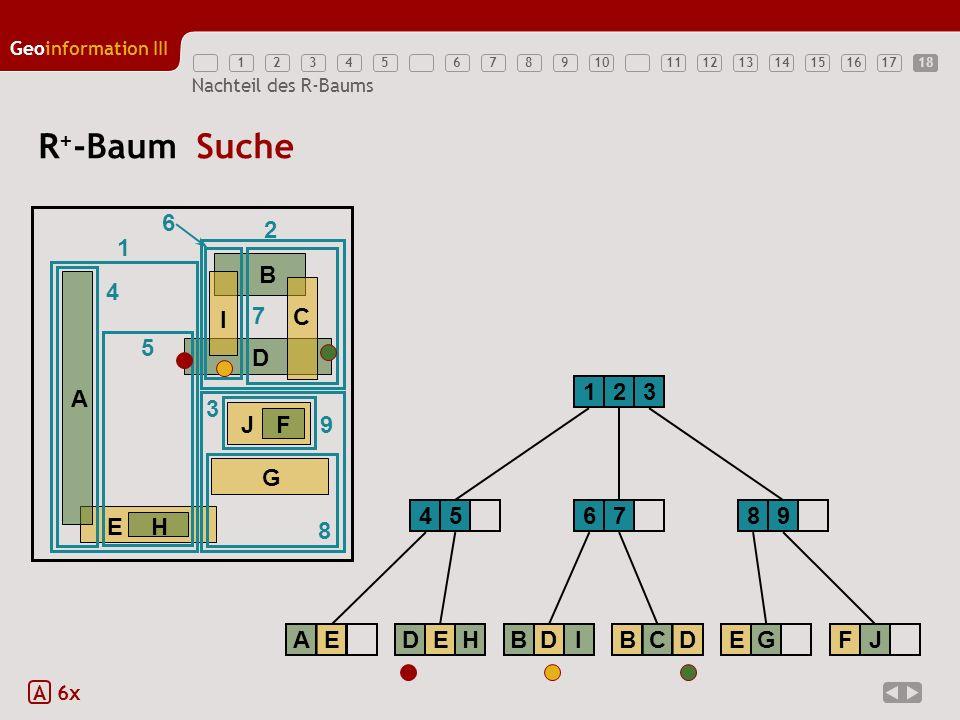 12345789111213141516171810 Geoinformation III 6 Nachteil des R-Baums R + -Baum Suche A 6x EH A B D G JF C I 1 2 3 4 5 6 7 8 9 231 45 AEDEH 67 BDIBCD 8