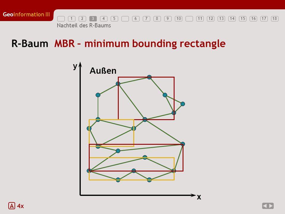 12345789111213141516171810 Geoinformation III 6 Nachteil des R-Baums R + -Baum Aufbau A 34x 1 2 EH A B D G JF C I 1 2 3 3 4 AE 4 5 DEH 5 6 6 BDI 7 7 BCD 8 8 EG 9 9 FJ 18