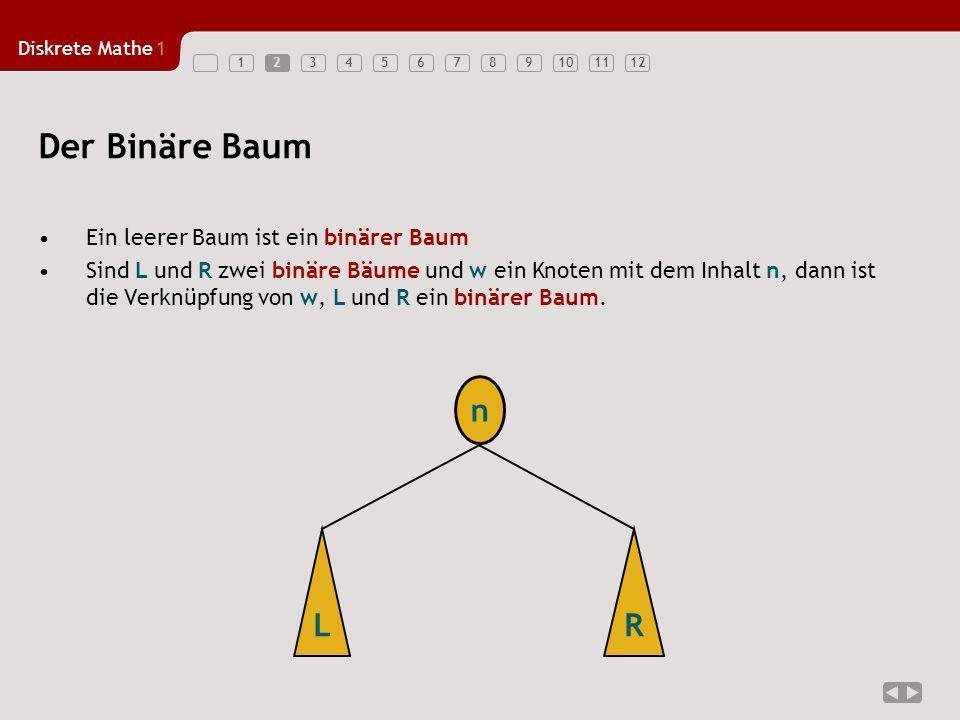 Diskrete Mathe1 1234567891011122 Ein leerer Baum ist ein binärer Baum Sind L und R zwei binäre Bäume und w ein Knoten mit dem Inhalt n, dann ist die V