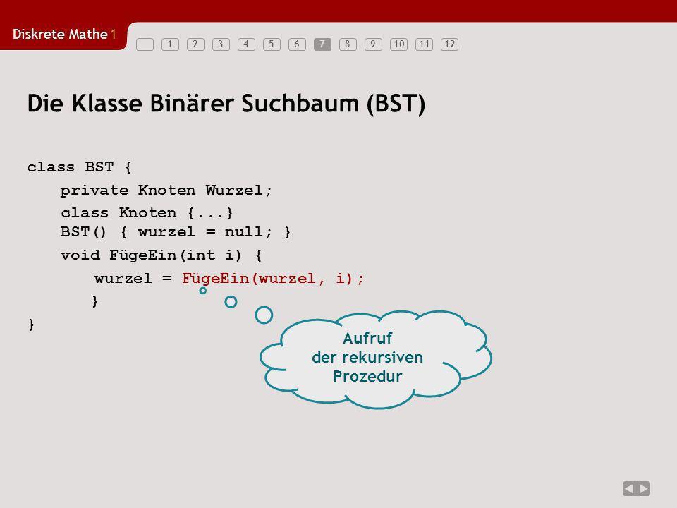 Diskrete Mathe1 1234567891011127 Die Klasse Binärer Suchbaum (BST) class BST { private Knoten Wurzel; class Knoten {...} BST() { wurzel = null; } void