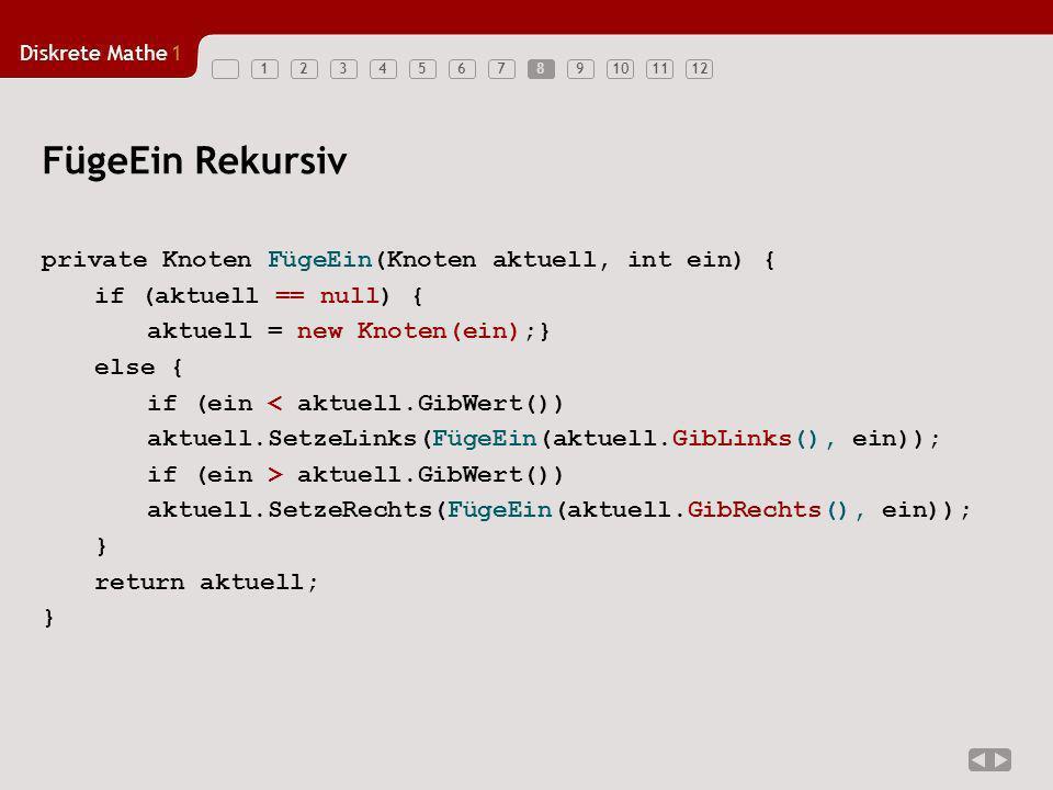 Diskrete Mathe1 1234567891011128 FügeEin Rekursiv private Knoten FügeEin(Knoten aktuell, int ein) { if (aktuell == null) { aktuell = new Knoten(ein);}