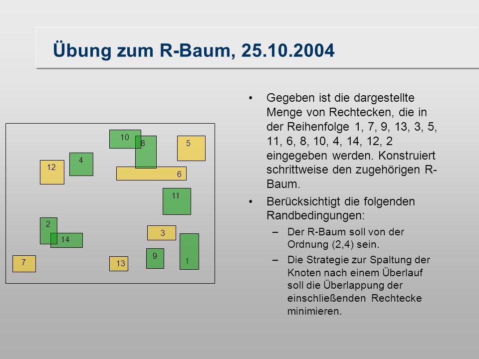Übung zum R-Baum, 25.10.2004 Gegeben ist die dargestellte Menge von Rechtecken, die in der Reihenfolge 1, 7, 9, 13, 3, 5, 11, 6, 8, 10, 4, 14, 12, 2 eingegeben werden.