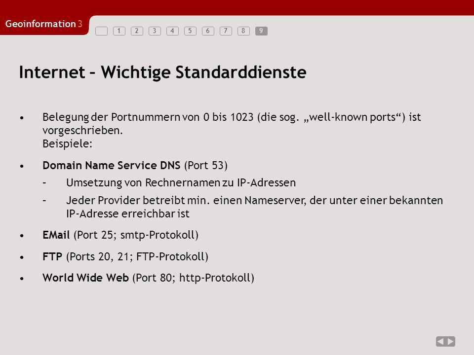 123456789 Geoinformation3 Internet – Wichtige Standarddienste Belegung der Portnummern von 0 bis 1023 (die sog. well-known ports) ist vorgeschrieben.