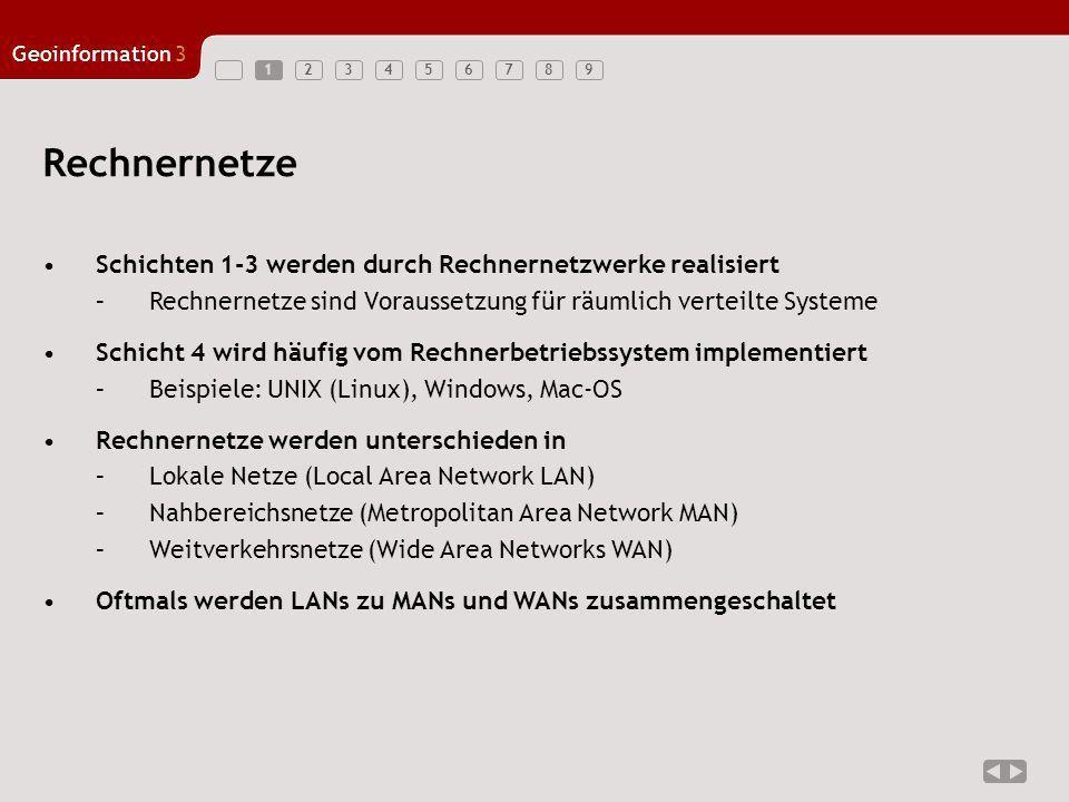 123456789 Geoinformation3 1 Schichten 1-3 werden durch Rechnernetzwerke realisiert –Rechnernetze sind Voraussetzung für räumlich verteilte Systeme Sch