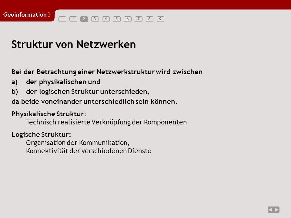 123456789 Geoinformation3 3 Netzwerktopologien SternRingBus BaumGraph
