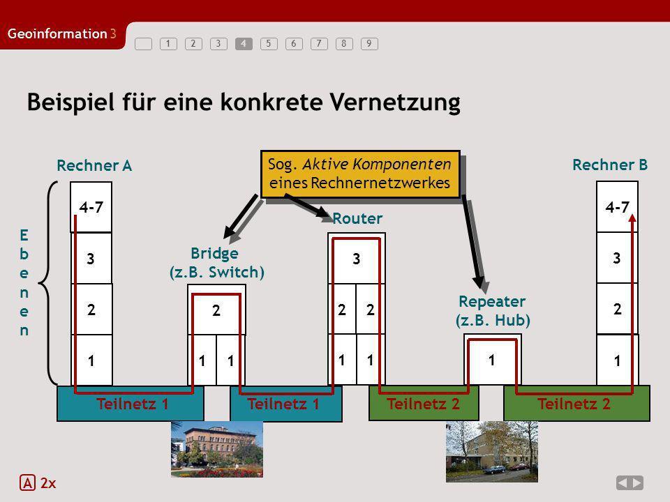 123456789 Geoinformation3 5 Internet Bedeutung: Internet ist das Netz der Netze –weltweit größter Zusammenschluss von Rechnernetzen –ging aus dem in den 60er Jahren entw.