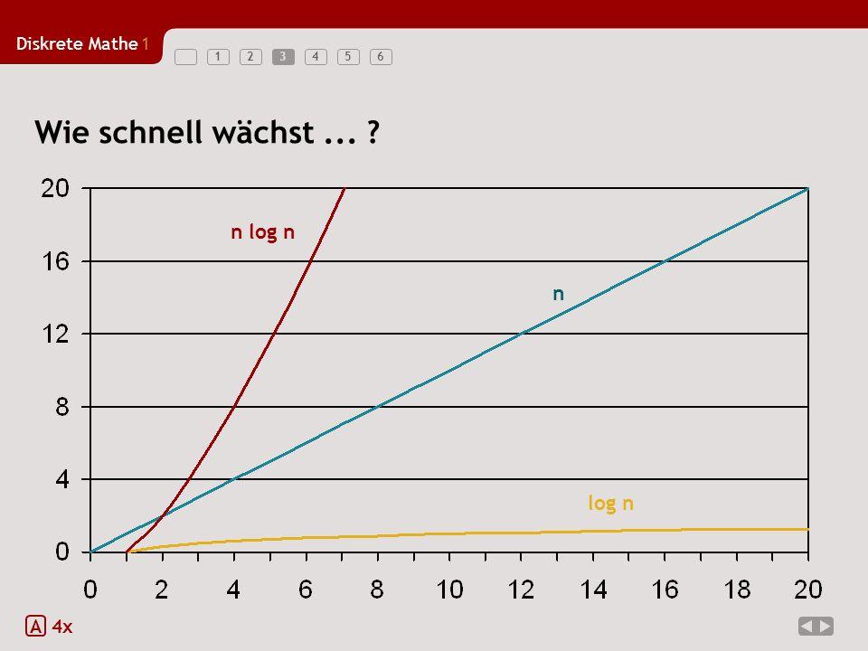Diskrete Mathe1 1234563 Wie schnell wächst... ? A 4x n log n n log n