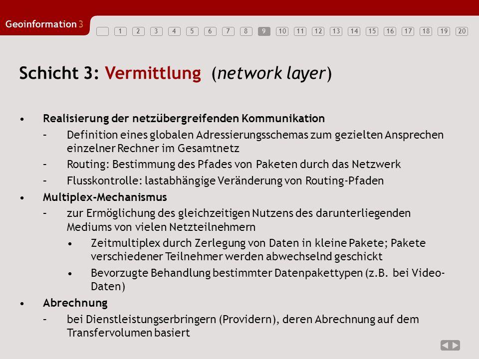 1234567891011121314151617181920 Geoinformation3 Schicht 3: Vermittlung (network layer) Realisierung der netzübergreifenden Kommunikation –Definition e