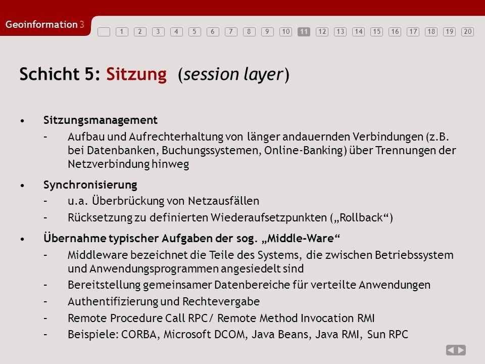 1234567891011121314151617181920 Geoinformation3 11 Schicht 5: Sitzung (session layer) Sitzungsmanagement –Aufbau und Aufrechterhaltung von länger anda