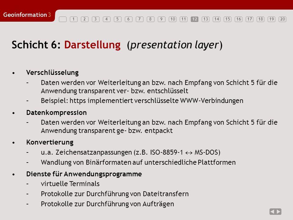 1234567891011121314151617181920 Geoinformation3 12 Schicht 6: Darstellung (presentation layer) Verschlüsselung –Daten werden vor Weiterleitung an bzw.