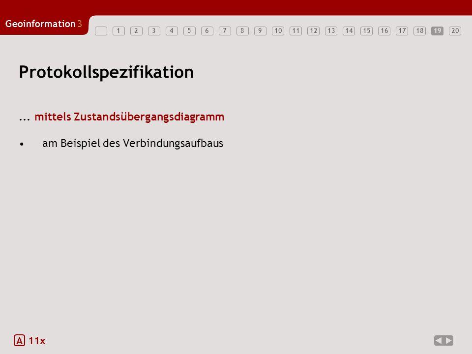 1234567891011121314151617181920 Geoinformation3 19 Protokollspezifikation... mittels Zustandsübergangsdiagramm am Beispiel des Verbindungsaufbaus A 11