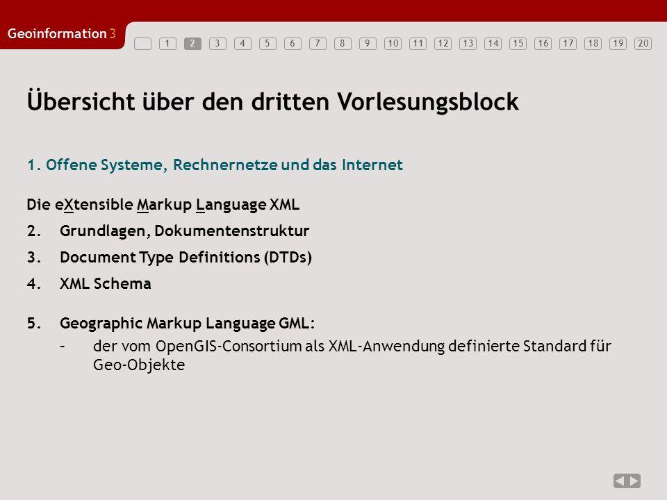 1234567891011121314151617181920 Geoinformation3 2 1. Offene Systeme, Rechnernetze und das Internet Die eXtensible Markup Language XML 2.Grundlagen, Do