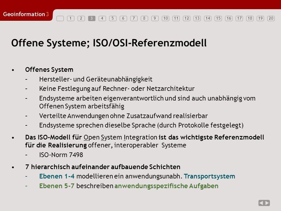 1234567891011121314151617181920 Geoinformation3 4 Das ISO/OSI-Referenzmodell AnwendungDarstellungSitzungTransportVermittlungSicherung Bitüber- tragung AnwendungDarstellungSitzungTransportVermittlungSicherung Bitüber- tragung Schnittstelle 7 6 5 4 3 2 1 APDU PPDU SPDU TPDU Paket Rahmen Bit Physikalisches Medium Rechner A Rechner B