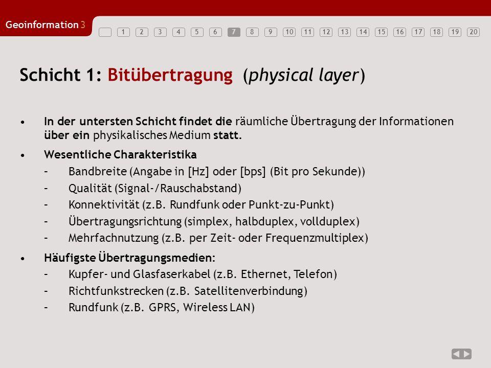 1234567891011121314151617181920 Geoinformation3 7 Schicht 1: Bitübertragung (physical layer) In der untersten Schicht findet die räumliche Übertragung
