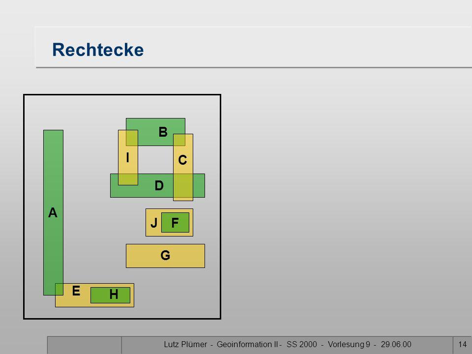 Lutz Plümer - Geoinformation II - SS 2000 - Vorlesung 9 - 29.06.0013 Neues laufendes Beispiel Nur die Rechtecke interessieren uns hier, nicht die zugr
