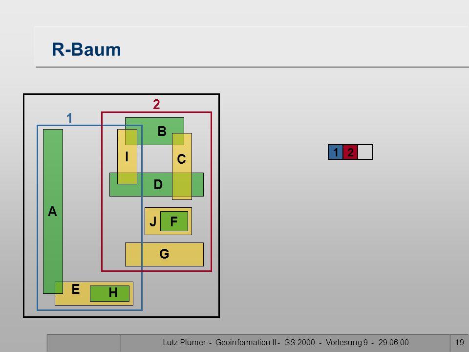 Lutz Plümer - Geoinformation II - SS 2000 - Vorlesung 9 - 29.06.0018 E H Rechtecke mit R-Baum A B DG J F C I 34 12 AIEH 5 BCD 6 JFG 6 4 2 1 3 5