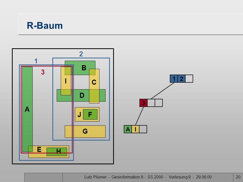 Lutz Plümer - Geoinformation II - SS 2000 - Vorlesung 9 - 29.06.0019 R-Baum 12 B DG J F C I 1 2 E H A
