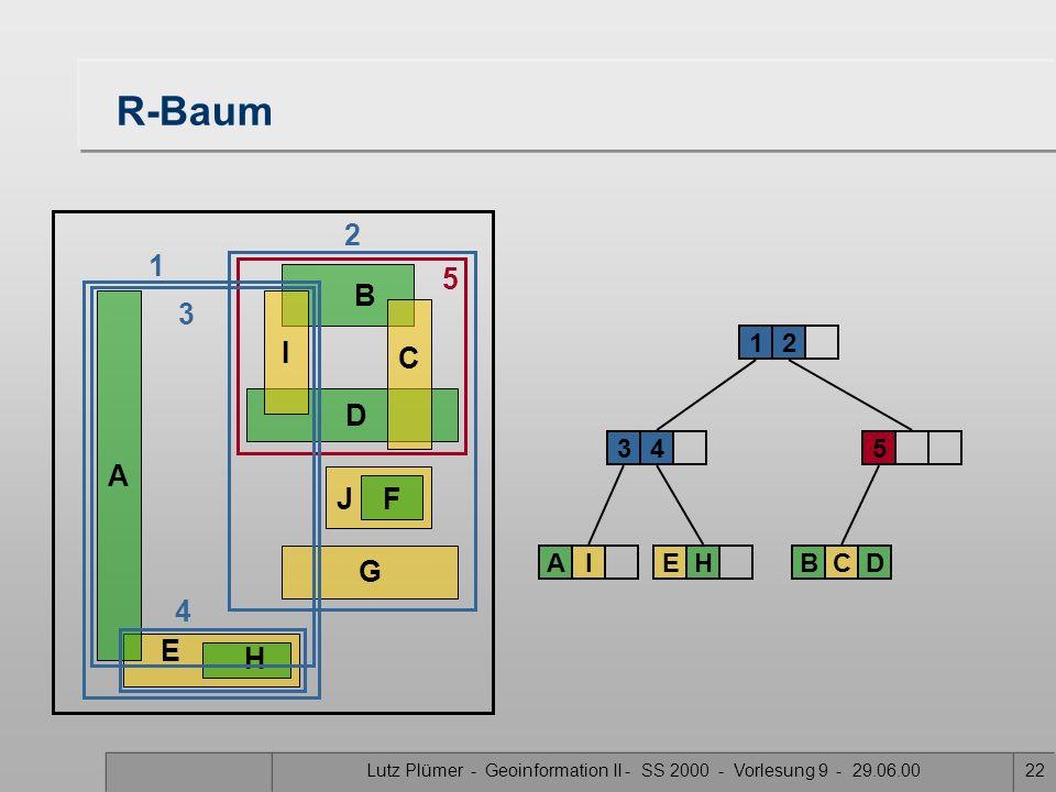 Lutz Plümer - Geoinformation II - SS 2000 - Vorlesung 9 - 29.06.0021 E H R-Baum 34 12 A B DG J F C I 3 4 AIEH 2 1