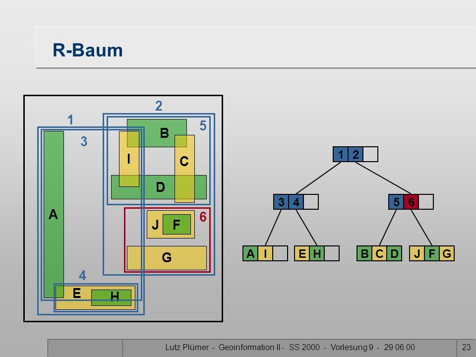 Lutz Plümer - Geoinformation II - SS 2000 - Vorlesung 9 - 29.06.0022 E H R-Baum A B DG J F C I 4 34 12 AIEH 5 5 BCD 2 1 3
